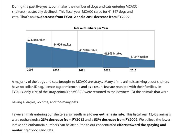 Responsible pet care